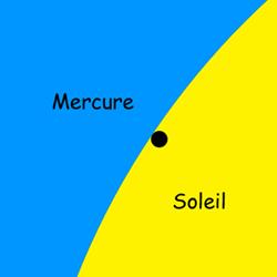 Transit de Mercure